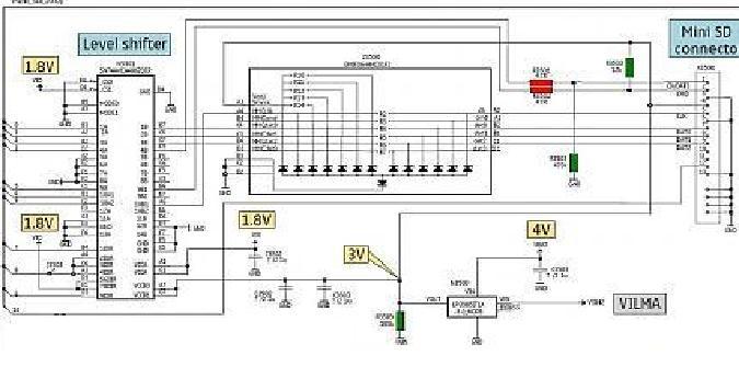 Kerusakan Dan Perbaikan MMC/Jalur Memory Pada Ponsel