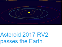 http://sciencythoughts.blogspot.co.uk/2017/09/asteroid-2017-rv2-passes-earth.html