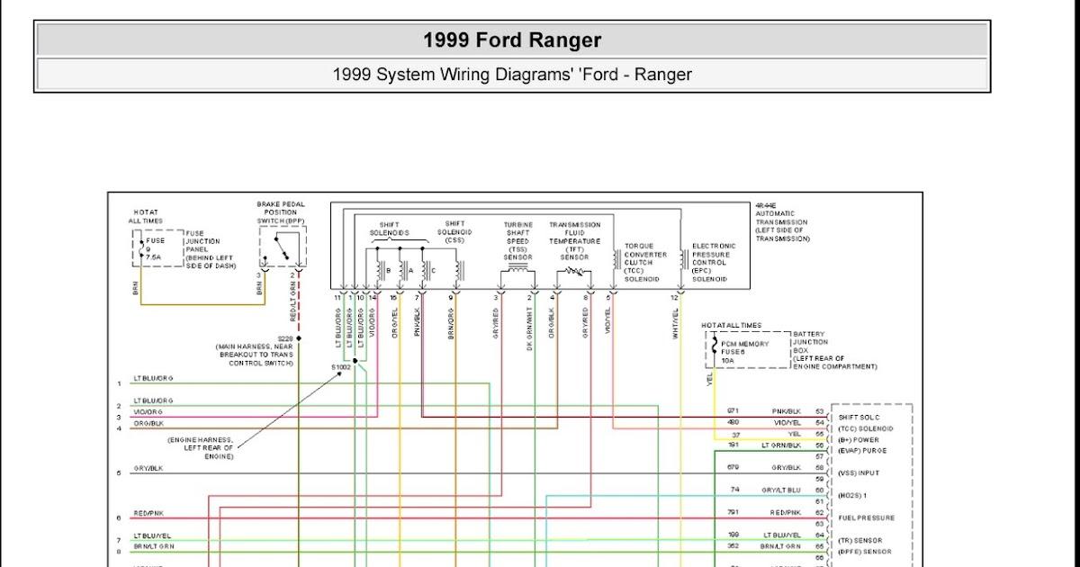 0004?resize\=665%2C349 94 ranger radio wiring free download wiring diagram