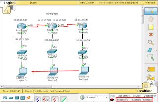 Lengkap Cara Gampang Konfigurasi EIGRP di Cisco Packet Tracer 53