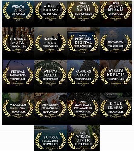 Nominasi Anugerah Pesona Indonesia (API) 2018