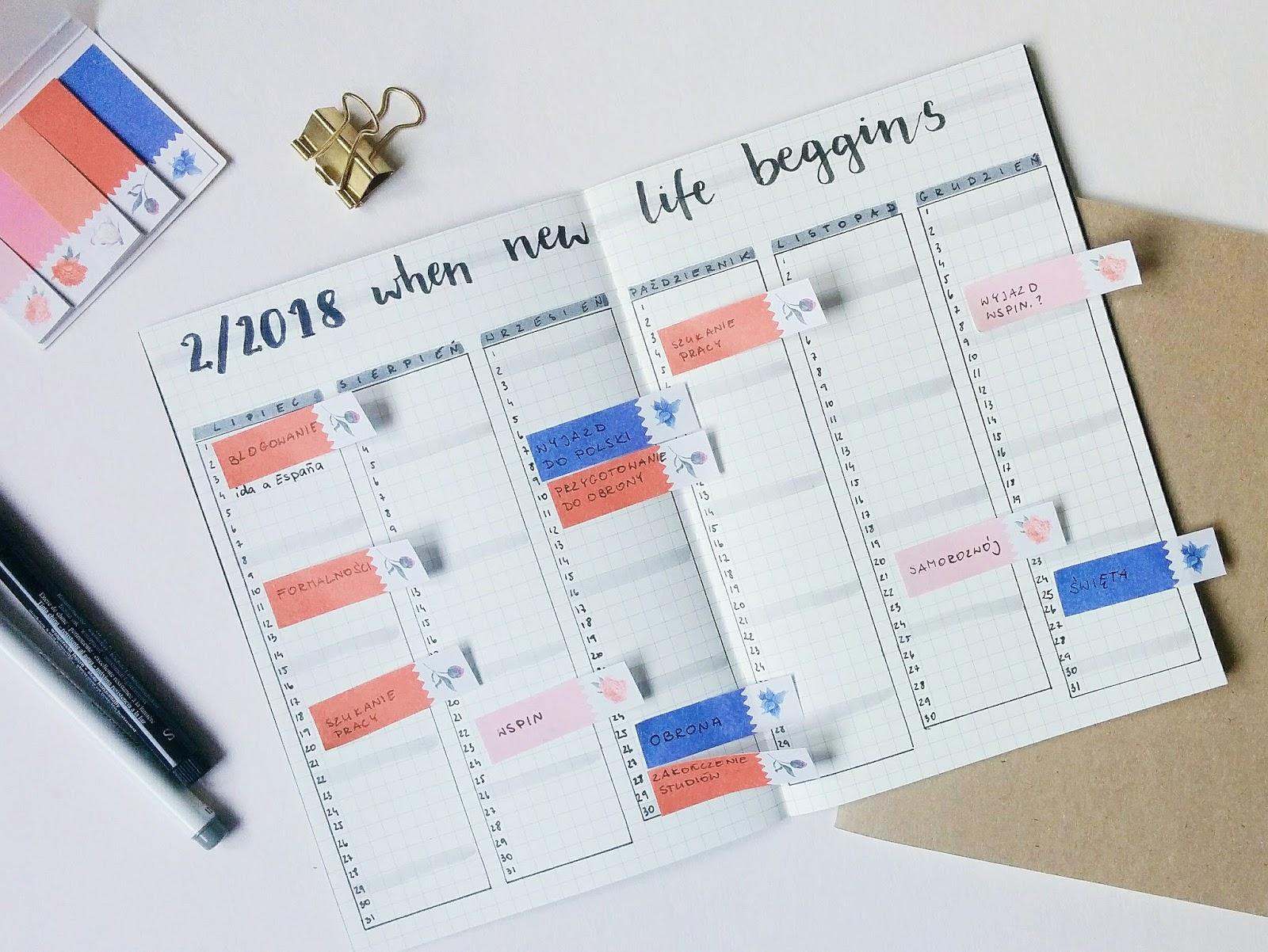 organizacja czasu, planowanie