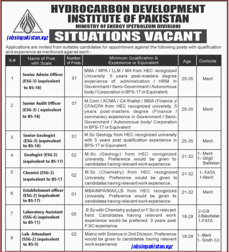 Advertisement for Hydrocarbon Development Institute of Pakistan Jobs 2018