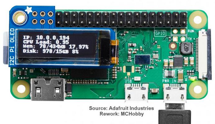 Tutoriel PiOLED : le mini écran OLED pour Raspberry-Pi