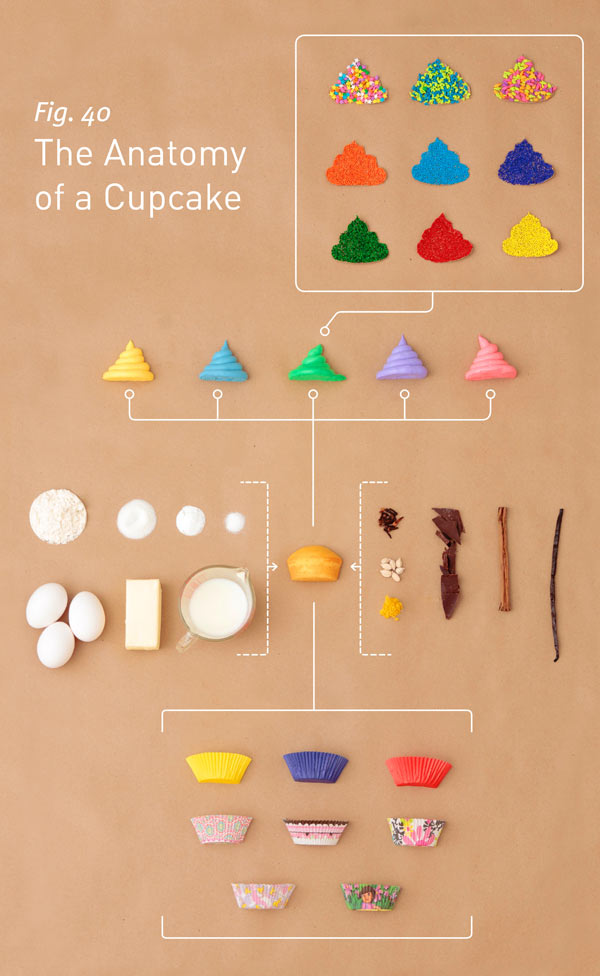 Cupcake ilustrado