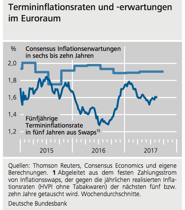 acemaxx analytics inflationserwartungen und digital defizit in deutschland. Black Bedroom Furniture Sets. Home Design Ideas