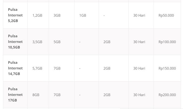 Paket Internet Pulsa Internet Simpati Loop