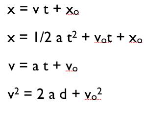 Teach. Brian. Teach.: Kinematics: Is Average Velocity Queen?