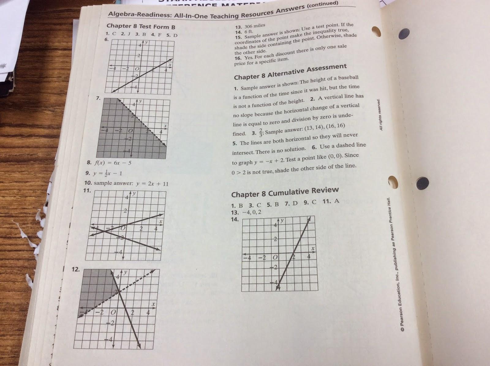 Mrs Rashid S 7th Grade Math Class