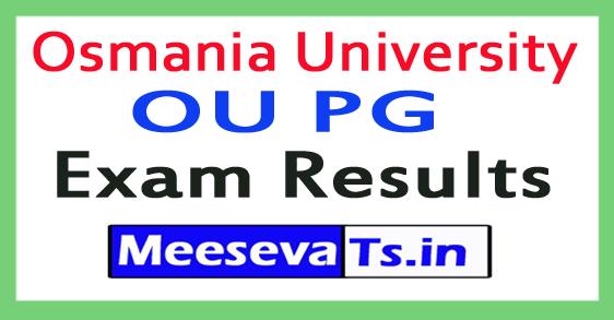 Osmania University OU PG Exam Results 2018