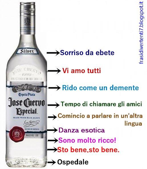 Famoso FRASI DIVERTENTI : ALCOOL barzellette WT51