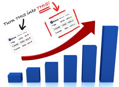 Top 10 website boot traffic tốt nhất 2018