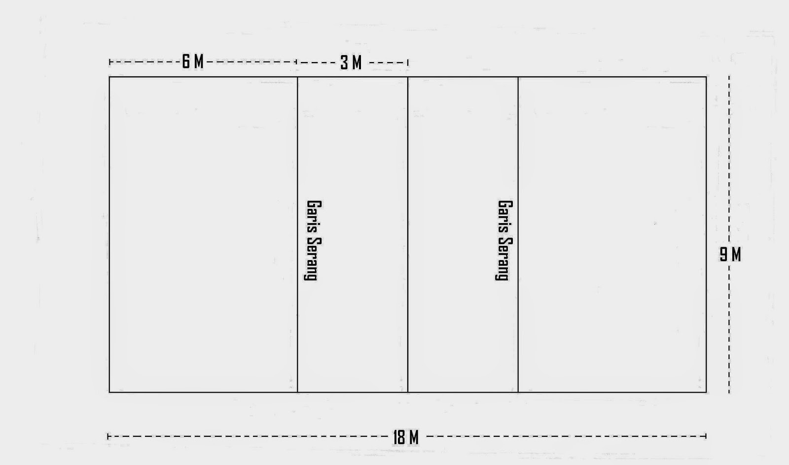 Top Gambar Sketsa Lapangan Bola Voli Dan Ukurannya