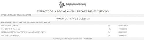 Extracto de declaración jurada de bienes de Rómer Gutiérrez Quezada
