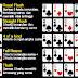 Cara Bermain Bandar Poker