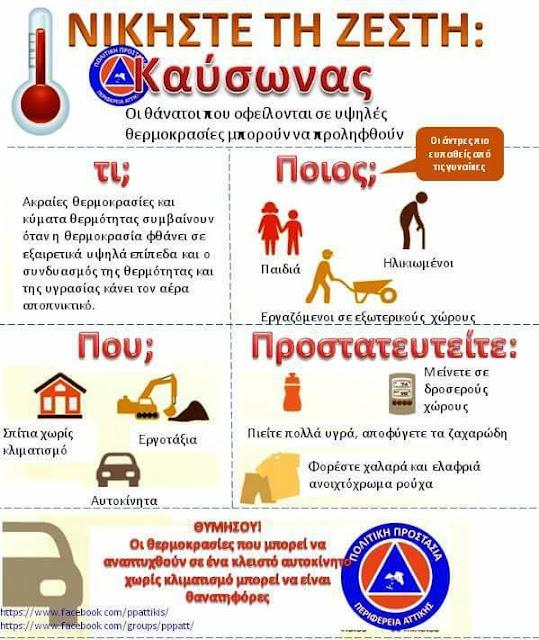 Ανοικτό το Κοινωνικό Ιατρείο με Εθελοντές Νοσηλευτικής του Ε.Ε.Σ. στο Άργος