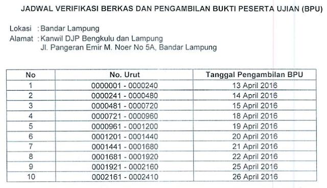 Jadwal Verifikasi Berkas STAN Bandar Lampung