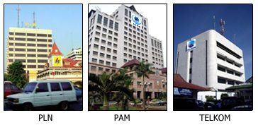 Perusahaan-perusahaan monopoli Indonesia