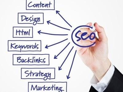 Consejos para el posicionamiento de tu página web: Palabras Clave (I)