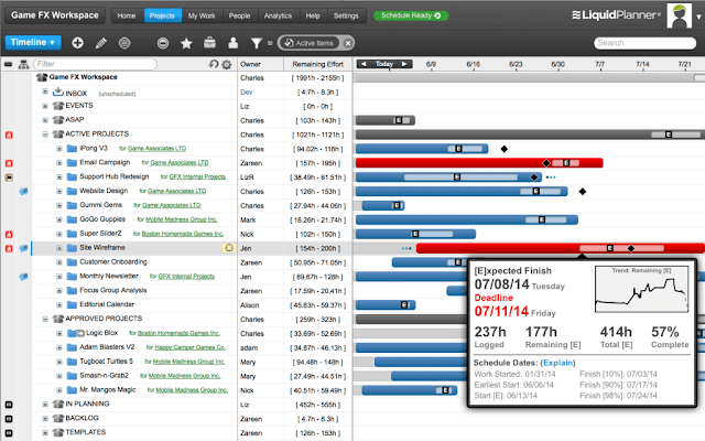 Aplikasi Manajemen Proyek Berbasis Web - liquidplanner