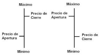 grafico de barras