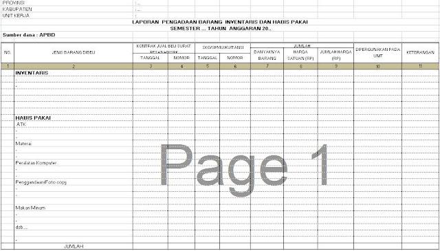 laporan pengadaan inventaris dan barang habis pakai