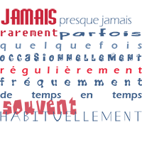Grammaire, les adverbes et les expressions de la fréquence en français