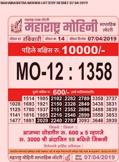 Top Five Sahyadri Lottery Result 2015 - Circus