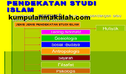 Pengertian dan Macam-macam Pendekatan Studi Islam