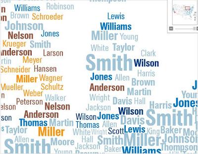 Most Popular Last Names