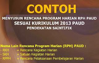 Contoh RPPH PAUD Tema Diri Sendiri Kurikulum 2013 Terbaru