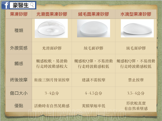 高雄隆乳手術推薦-果凍矽膠或自體脂肪