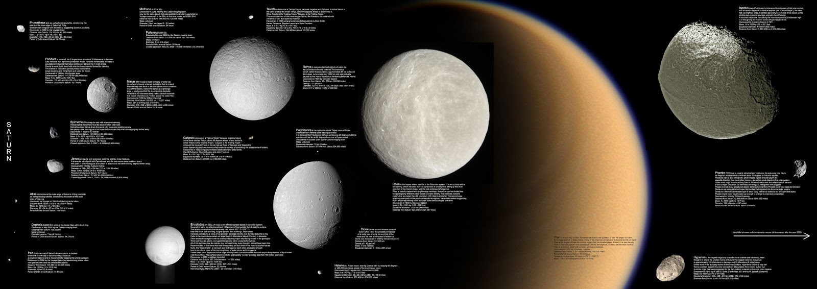 Life in the Cosmos: The Many Unknown Moons of Saturn