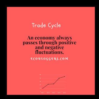 Trade-cycle