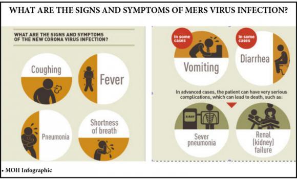 coronavirus symptom - photo #12