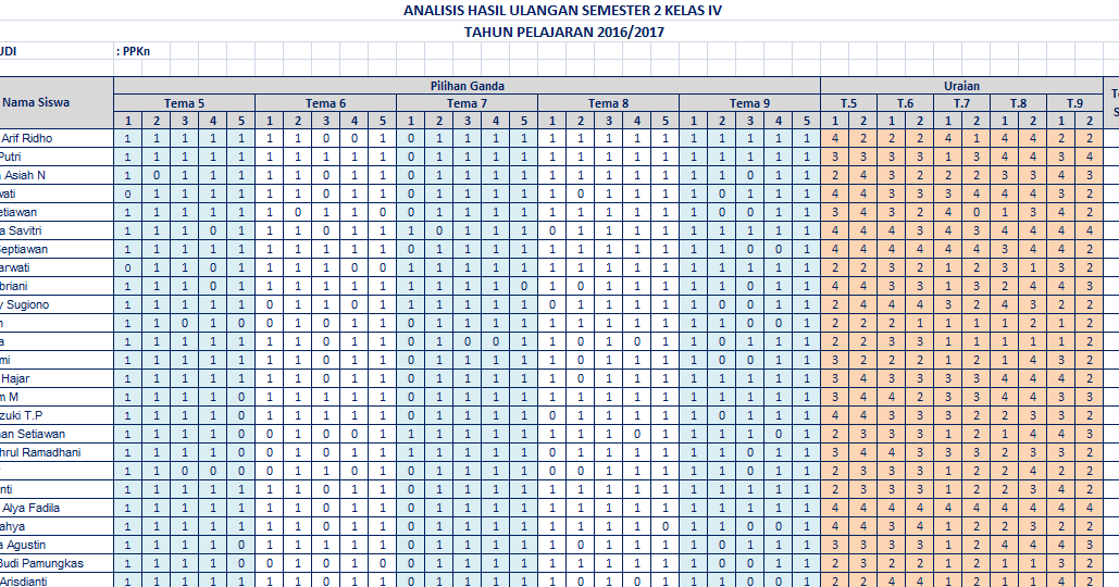 Aplikasi Analisis Nilai Hasil Ulangan Tematik Kurikulum 2013 Excel Kurikulum 2013 Revisi