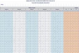 Aplikasi Analisis Nilai Hasil Ulangan Tematik Kurikulum 2013 Excel