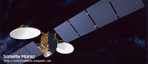 Daftar Channel-Channel Terbaru pada Satelite ABS 6