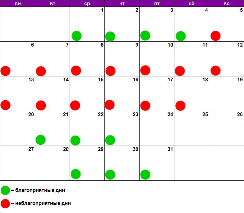 Лунный календарь эпиляции май 2019