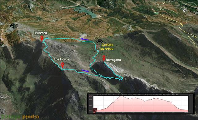 Mapa señalizado de la ruta a la Brazosa, Hoyos y la Barragana