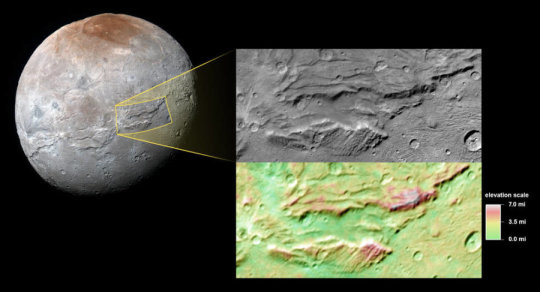 Latest News Pluto's 'Hulk like' Moon-Charon  A Possible Ancient Ocean