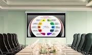 Jasa Pembuatan Presentasi PowerPoint