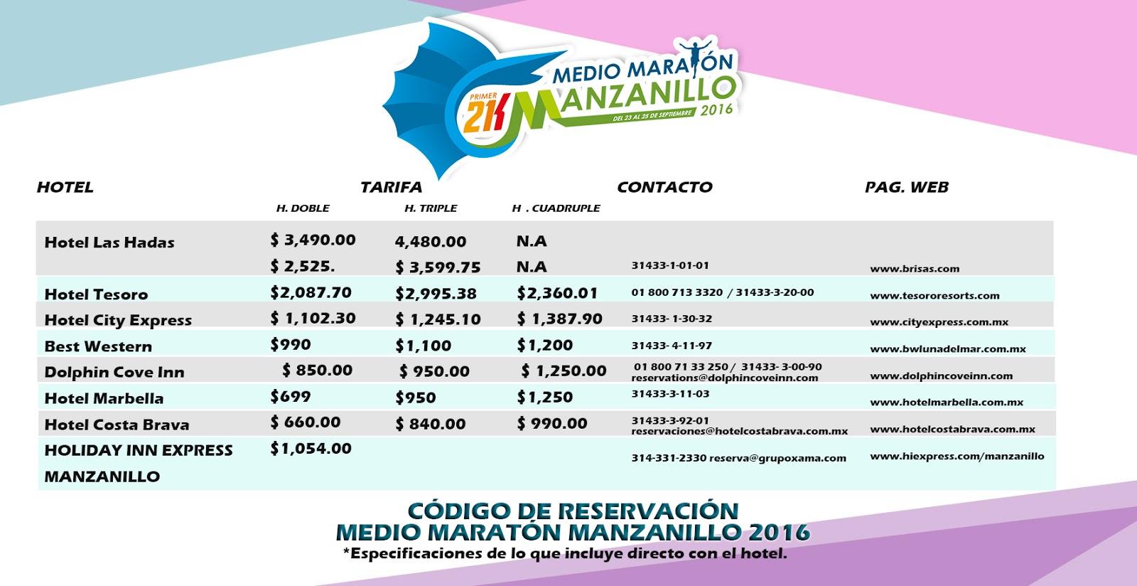 Tarifas de hoteles medio maraton manzanillo for Hoteles para 5 personas
