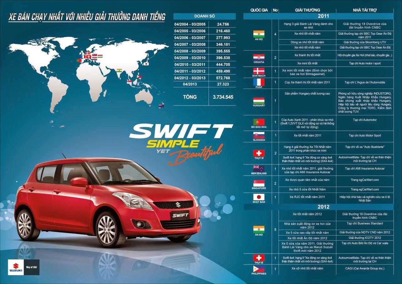 Suzuki Swift lắp ráp trong nước ảnh số 4