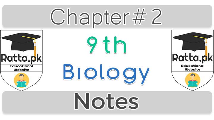 9th Biology Chapter Solving Biological Problem Notes