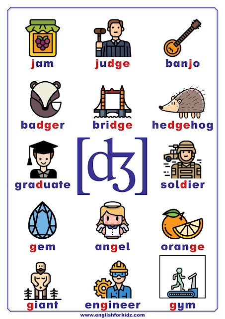 Phonics chart - consonant phoneme dʒ - words and pictures