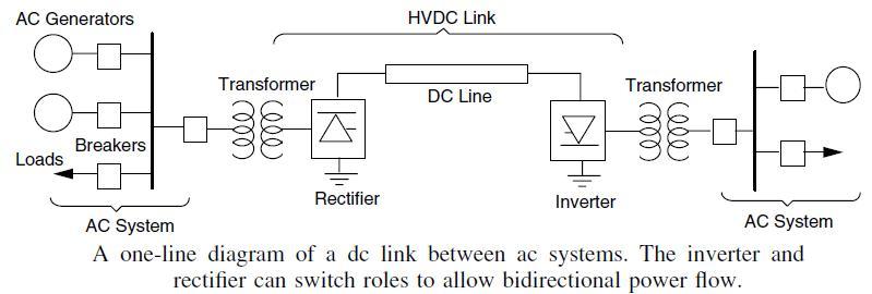 Protecciones electricas industriales pdf free