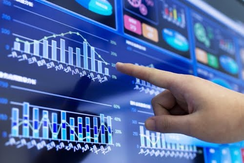 Analytics in the supply chain: An idea becoming a reality
