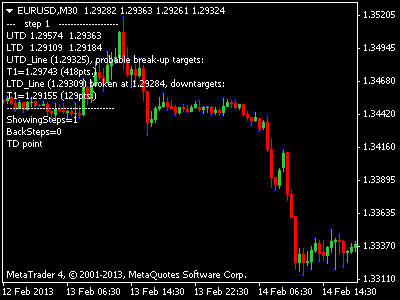 Sdtr simple daily trend ea forex factory