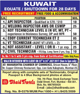 28 days Equate shutdown in Kuwait
